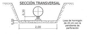 6_Seccion_Transversal